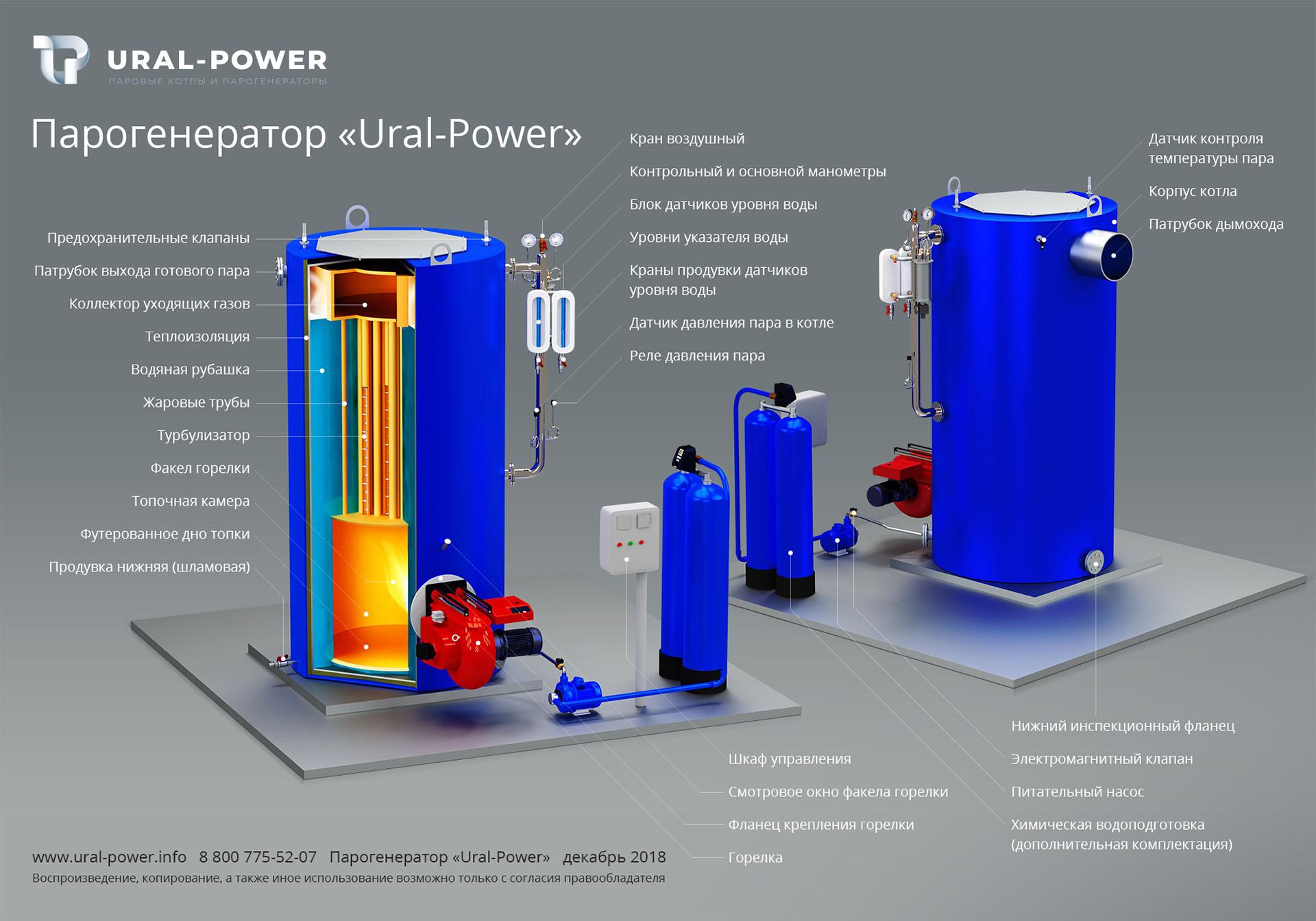 Парогенератор на газе URAL-POWER в разрезе
