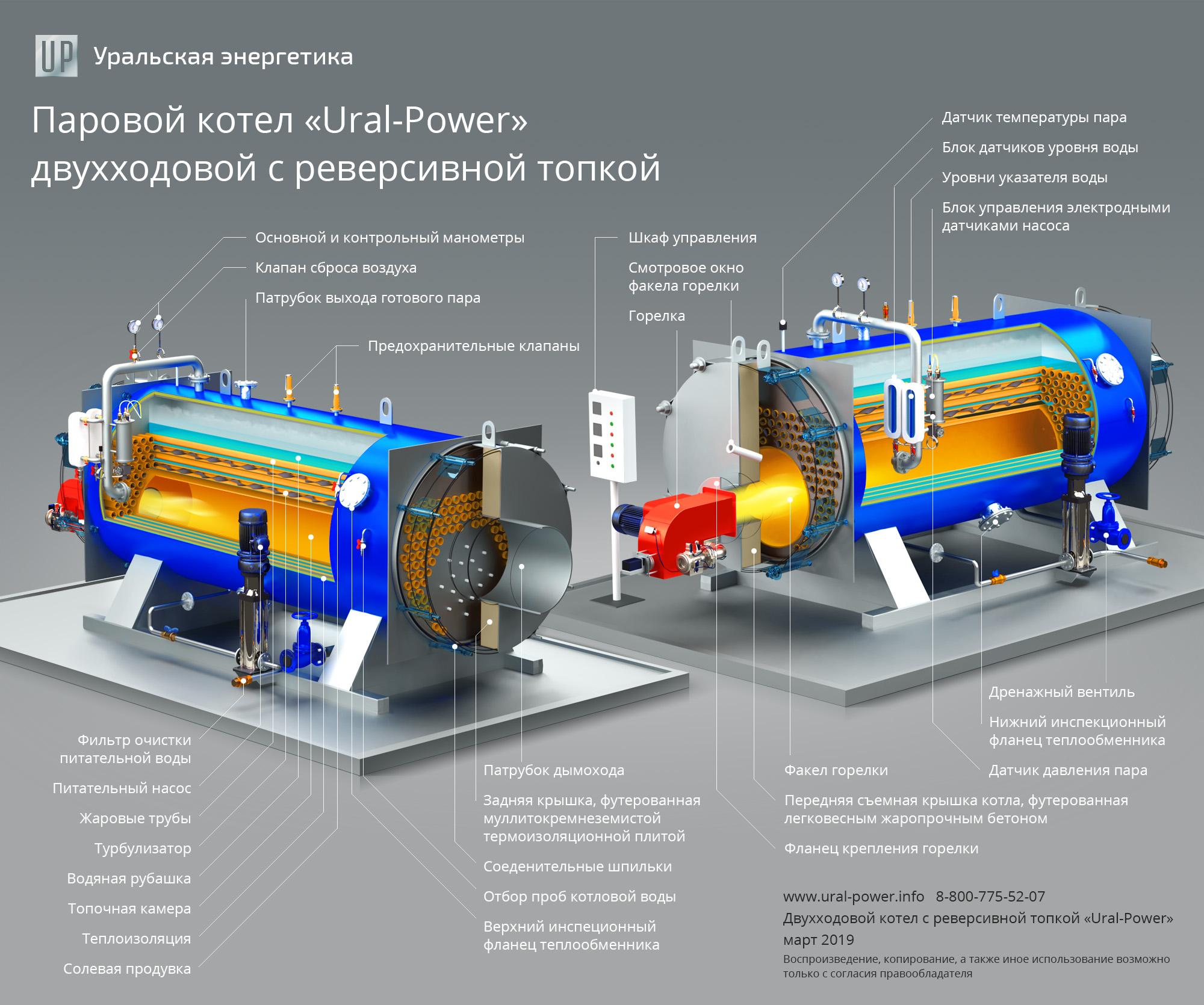 Паровой котел на мазуте URAL-POWER описание
