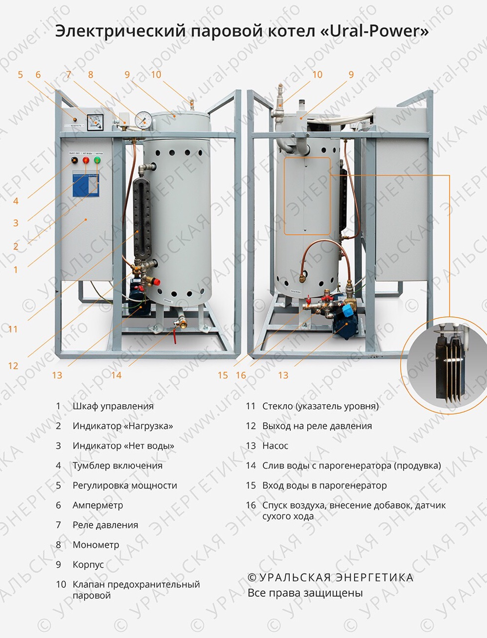 Паровой котел электрический URAL-POWER описание